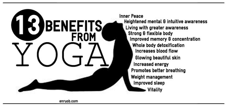 benefitsfromyoga